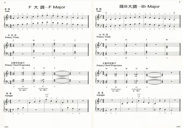 幼儿钢琴入门教学简谱音阶练习
