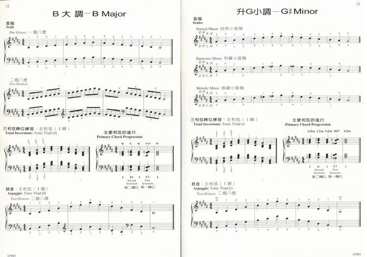 5级钢琴音阶都怎么弹图片